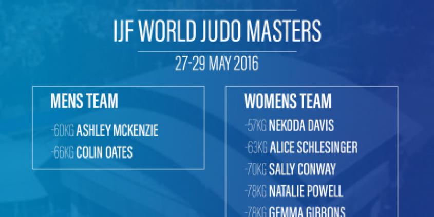 Seven British judoka ready to take on world's best at IJF